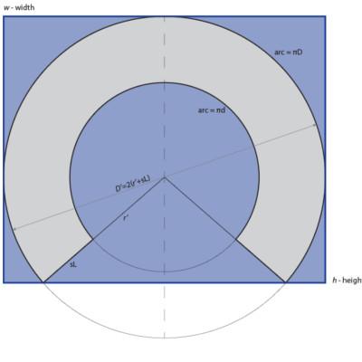 Superficie visibile frontale di un cilindro (prospettiva dall'alto).